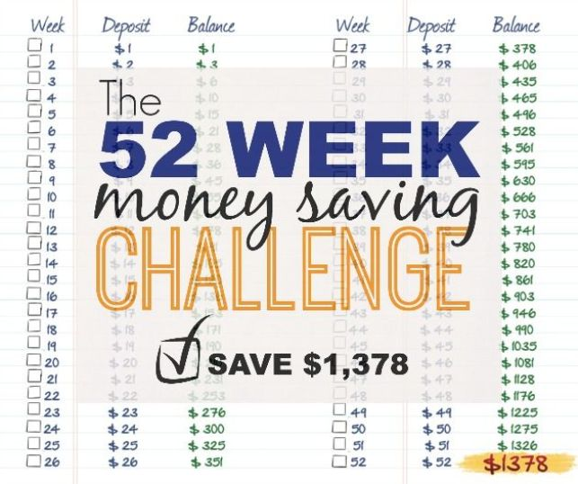 New Year's Resolutions: Six Ways to Hack the 52-Week Money Challenge